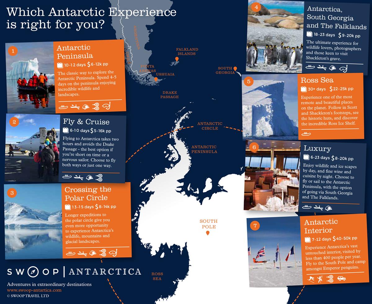 Antarctica tours cruises and adventures swoop antarctica for Can anyone visit antarctica